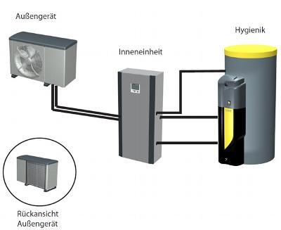 luft wasser w rmpumpe energiesystemezentrum m v gbr. Black Bedroom Furniture Sets. Home Design Ideas